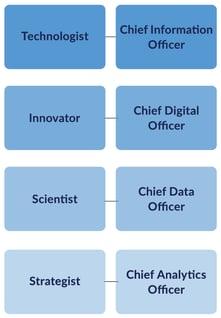 Job-roles-chart